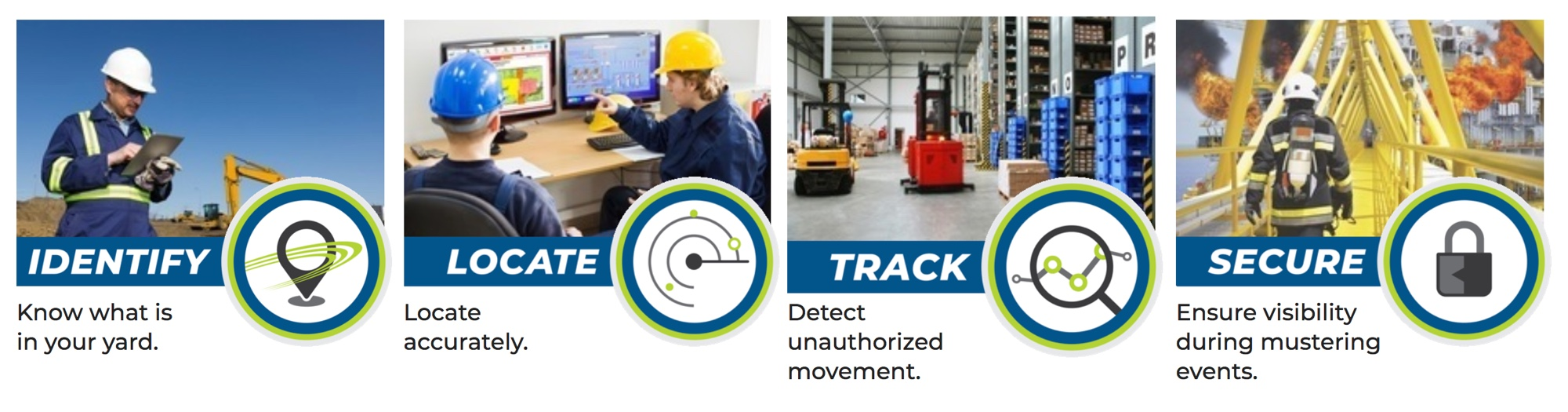 Real-Time Asset Tracking 2018 | Guard RFID