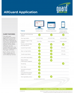 AllGuard-User-Esperience-Options